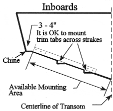 boat leveler wiring diagram boat image wiring diagram trim tab sizing guidlines bennett marine on boat leveler wiring diagram
