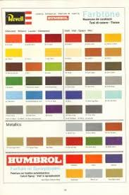 76 Surprising Humbrol Revell Chart