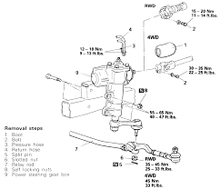 adjusting steering gear box on 1998 chevy pick up | Diigo Groups