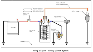 wiring ignition coil diagram wiring image wiring ambador car ignition coil and ignitor wiring diagram ambador on wiring ignition coil diagram