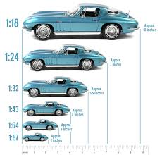 car sizes chart big boys and their small toys
