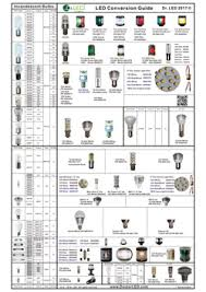 Chart Lights For Boats Ge 68 90 94 1004 Marine Navigation Lights Led