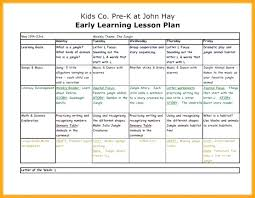 Lesson Plans Formats Elementary Daily Five Lesson Plan Template Daily Five Lesson Plans Plan