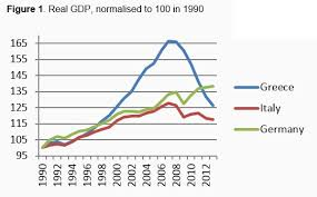 What Went Wrong In Greece And How To Fix It World Economic