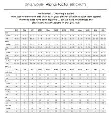 Alpha Factor Warmup Size Chart