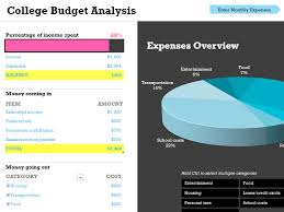 microsoft word budget template student college budget templates office com college dorm