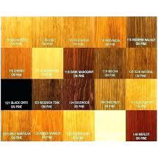 Maple Hardwood Floor Stain Colors Maple Floor Stain Colors