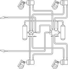 similiar semi tractor air leveling valve diagram keywords semi tractor trailer wiring diagram additionally semi truck air