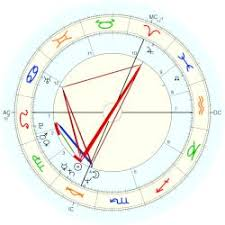 Sting Natal Chart Sting Astro Databank