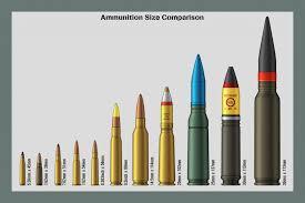 Rifle Bullet Size Chart Comparison Bullet Caliber Comparison Charts X 58 Sub Silent Suppressors