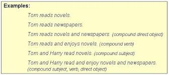 Kinds Of Sentences And Their Punctuation