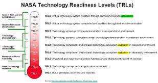Technology Readiness Level Nasa Technology Readiness Levels Trls Download Scientific Diagram