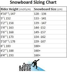 Burton Ripcord Size Chart The Best Snowboard For Beginners Snow Advice