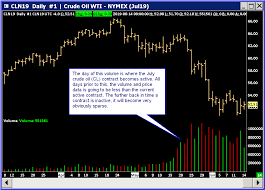 Continuous Futures Contract Charts Sierra Chart