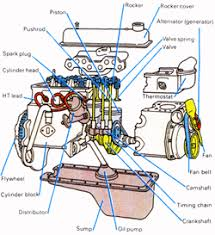 opel corsa engine diagram opel wiring diagrams
