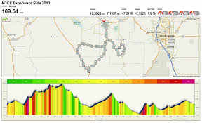 Elevation Chart Us Elevation Chart Mountain Top Cycling Club