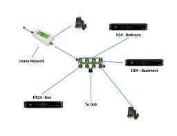 direct tv dvr wiring diagram dolgular