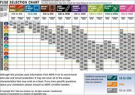 Nec Derating Chart Wire Amp Chart Nec Www Bedowntowndaytona Com