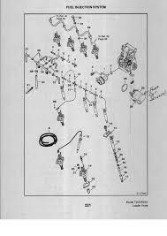 bobcat 773 wiring diagram on bobcat images free download wiring Bobcat 753 Wiring Diagram Pdf bobcat 773 wiring diagram 2 bobcat loader parts diagram bobcat 773 ignition switch wiring diagram bobcat 753 wiring diagram pdf