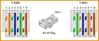 wiring diagram cat5 ireleast info 6 cat5 wiring diagram wiring outlets wiring diagram