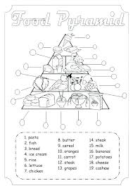Printable Food Pyramid For Kids Coloring Pages To Print Disney