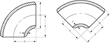 Dimensions And Tolerances Of Short Radius Elbows 90 Degrees