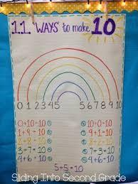 Making 10 Anchor Chart Making 10 Lessons Tes Teach
