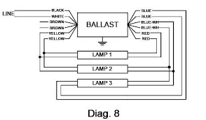 philips advance t ballast wiring diagram wiring diagram philips advance t8 ballast wiring diagram solidfonts