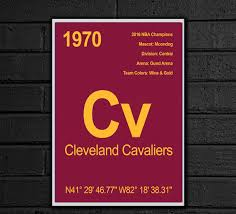 on cleveland cavaliers wall art with cleveland cavaliers wall art print by college elements