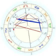 Paul Mccartney Birth Chart Mccartney Linda Astro Databank