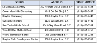 San Ysidro School District The Official Website