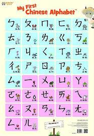 My Alphabet Chart Asianparent Com Chinese Bopomofo Alphabet Wall Chart