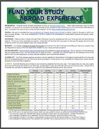 Financial Aid & Scholarships > Cal Poly Abroad