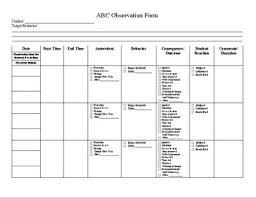 Abc Behaviour Chart Example Abc Behaviour Chart Dementia Thessnmusic Club