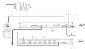 system connection spa3 and ucc s5 interconnection diagram revo 2