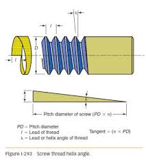 Pitch Diameter Lead Or Helix Angle And Percent Of Threads
