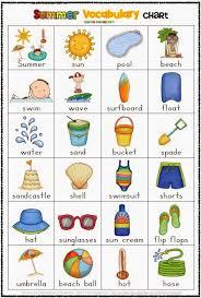 Summer Word List 6 Best Photos Of Vocab Summer Words Blogspot Summer