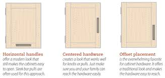 cabinet pulls placement. Hardware Placement Cabinet Pulls