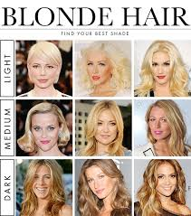 How To Find Your Hairstyle 68 best celebrity hairstyles images celebrity 7286 by stevesalt.us