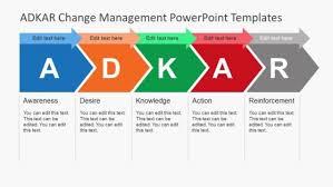 Smart Organizational Chart Smart Chart Powerpoint Templates
