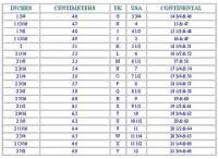 Mens Ring Size Chart To Scale Ladies Men Ring Size