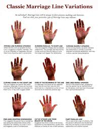 Marriage Line Palm Reading Love Relationship Lines Palmistry