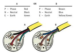 3 Phase 4 Prong Wire Diagram 3 Phase Plug Wiring