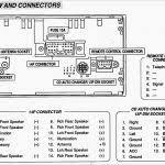 2003 mitsubishi eclipse stereo wiring diagram book of radio wiring 2003 mitsubishi eclipse stereo wiring diagram simple mitsubishi audio wiring diagram illustration wiring diagram •
