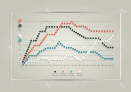 Trend Chart Exclusive Business Flat Graph Trend Chart Can Be Used For Info