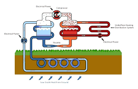 geothermal heat pump piping schematic imagenesmi com ground source heat pump wiring diagram geothermal pipe installation heat exchanger piping schematic full size jpg