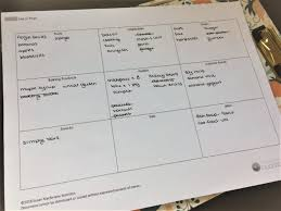 How To Meal Plan Like A Dietitian In 5 Simple Steps
