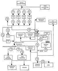 electrical system block diagram wiring diagram list electrical system block diagram data wiring diagram electrical system block diagram