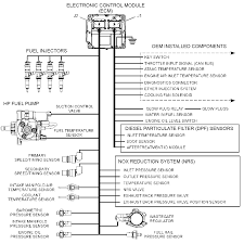cat c15 ecm wiring diagram solidfonts 3126 cat engine ecm wiring diagram solidfonts