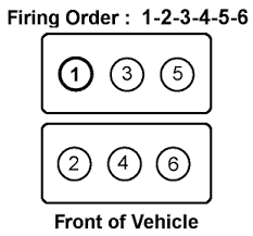 similiar toyota firing order diagram keywords order toyota camry v6 firing order ford 4 0 firing order diagram